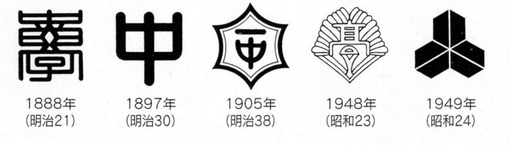 歴代の校章 校章・校歌・応援歌 | 滋賀県立彦根東高等学校  文字の大きさ 中 大 学校長挨拶