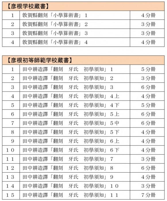 H290927_KeisaiData