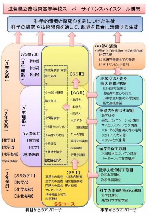 SSH全体構想図_HP用_イメージ図